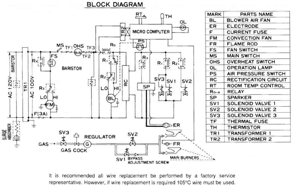 Terrific Rinnai Schematics Wiring Diagram Tutorial Wiring Digital Resources Dadeaprontobusorg