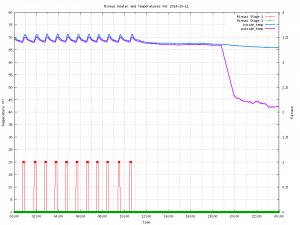 show_graph_2014-10-11.cgi_[1]
