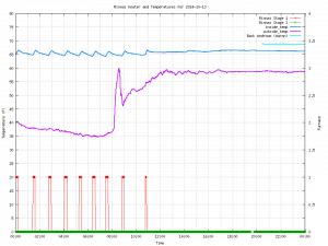 show_graph_2014-10-13.cgi_[1]